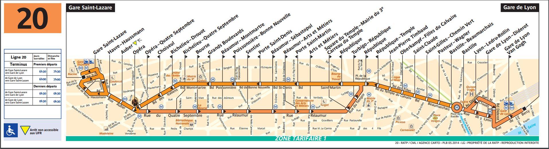 Ligne de bus 20
